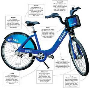 Citi Bike New York Map citi bike new york city s bike share system nyc bike maps