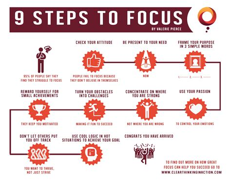 how to focus the of clear thinking how to regain