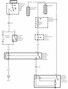 Dodge Ram Starter Wiring Diagram 1500 My Dodge Ram 1500 98 Will Not Start Crank Nothing
