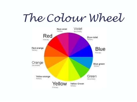 Tertiary Colors by Color Wheel Powerpoint