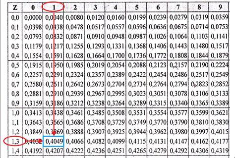 cara menghitung uji normalitas chi kuadrat dengan spss uji normalitas dengan chi kuadrat slashed moon