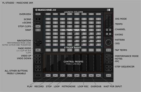 Ableton Or Fl Studio Or Bitwig Maschine Jam Integrates With Everything Cdm Create Digital Music Maschine Ableton Template