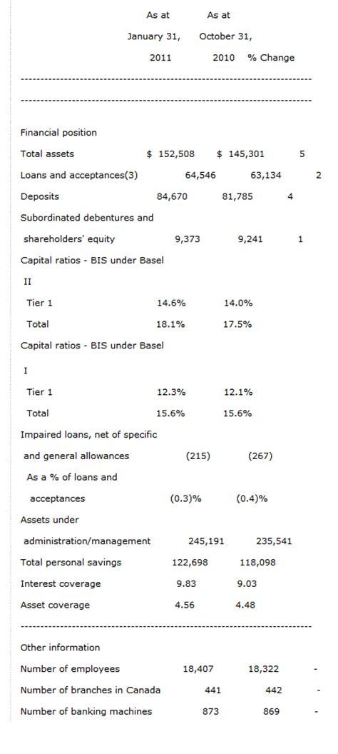 Interim Balance Sheet Template by Position Statement Exle Anuvrat Info