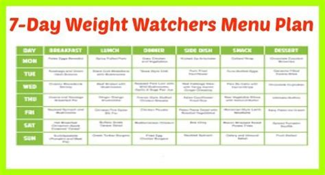 weight watchers menu planner template 7 day weight watchers menu plan weight watchers recipes