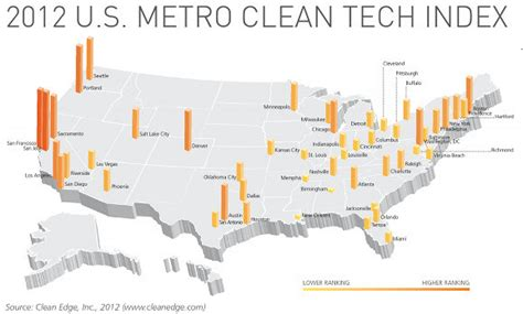 Metro Cities In India Essay by 10 U S Cities With The Best Clean Tech Markets Zdnet