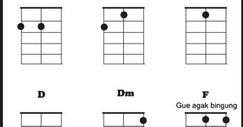tutorial kunci gitar ukulele kunci ukulele lengkap tutorial gitar lengkap