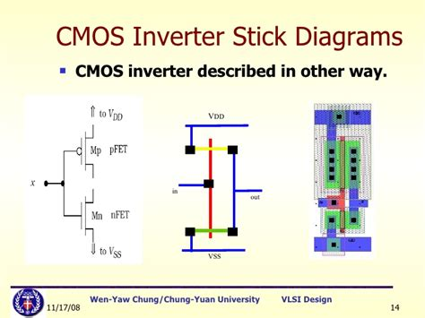 layout design of cmos inverter lect5 stick diagram layout rules