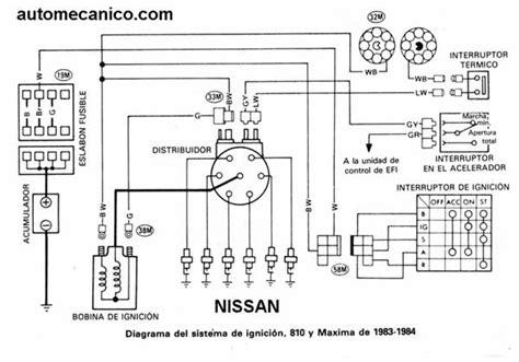 1988 nissan hardbody up wiring diagrams 1988 nissan