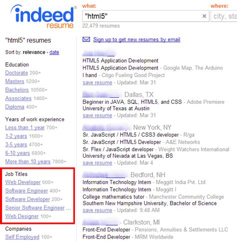 Indeed Resume Search by How To Get Your Resume Read By Using Keyword Research