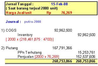 Salesmanship Keahlian Menjual Barang Dan Jasa Edisi 2 Buku Bisnis accounting finance taxation cogs ppn pph pasal 22 import