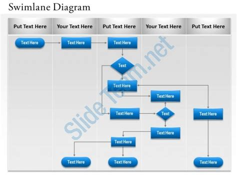 Powerpoint Swimlane Template Swimlanes Powerpoint Business Slides Swimlanes Ppt Templates Swim Diagram Ppt