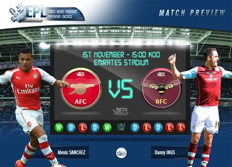 arsenal vs arsenal vs burnley preview team news stats and key