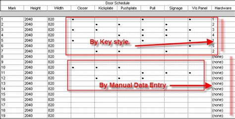 Revitalize The Key To Schedules Door Hardware Schedule Template Excel