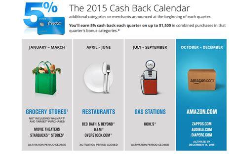 Discover Cashback Calendar Freedom 2016 Back Bonus Categories Creditshout