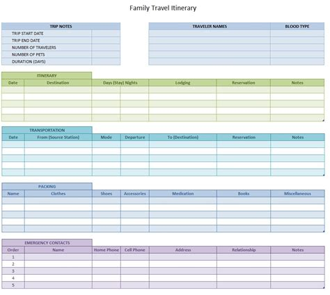 travel itinerary for family template sle