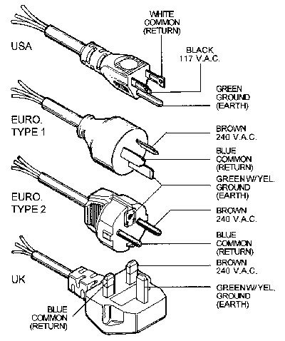 power cord conversion usa european