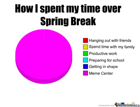 how i spent my time over spring break by nyandeerxd meme