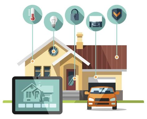 what is smart home technology what is a smart home how to make your home smarter