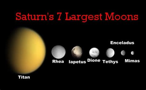 saturns largest moons saturn s 7 largest moons photo by imagesk8r69 photobucket
