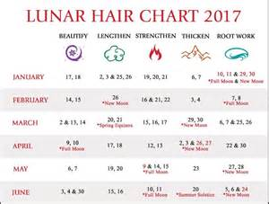 best days to cut hair for growth anthony morrocco lunar hair cutting chart 2017