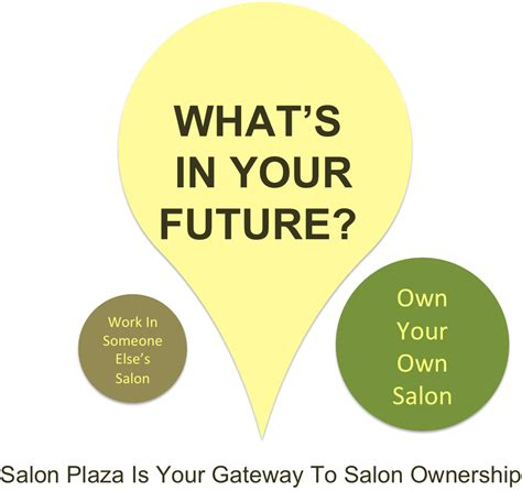 Boston Guerrilla Marketers Only Answer Questions About Hair by Hair Care Expert In Baltimore Salon Plaza S