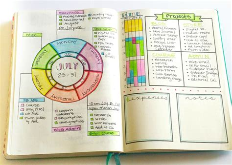 use magic layout walgreens calendar bullet journal weekly layout ideas sublime reflection