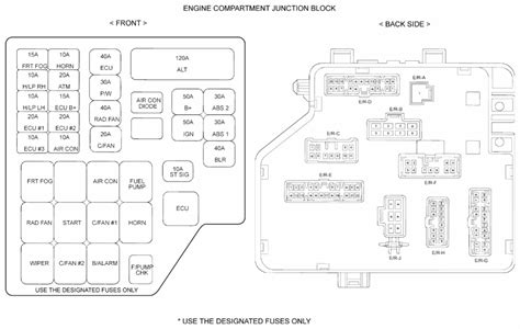 02 Hyundai Elantra Fuse Box Better Wiring Diagram Online