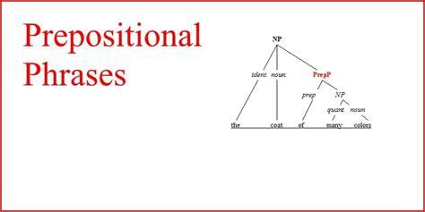 diagram prepositional phrase prepositional phrases