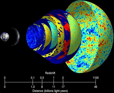 cosmic background radiation definition what is energy extremetech