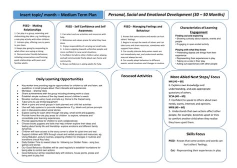 medium term plan template medium term planning templates for pre school and