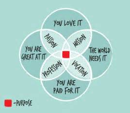 purpose why it matters and who it matters to