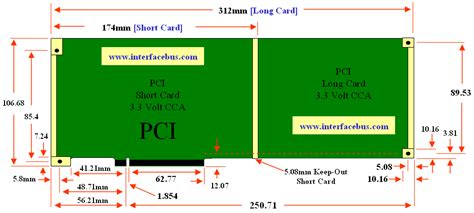 what is the width of a full size bed what does length height and depth refer to on a pci card
