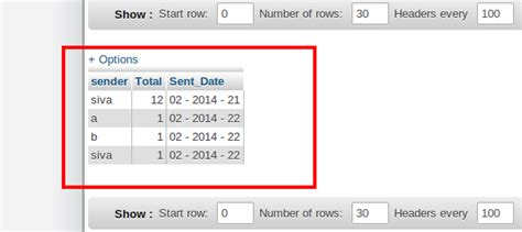 mysql date format year only mysql mysql group by date day not showing if no result