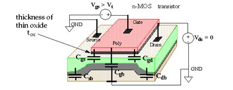 difference between capacitor and transistor introduction