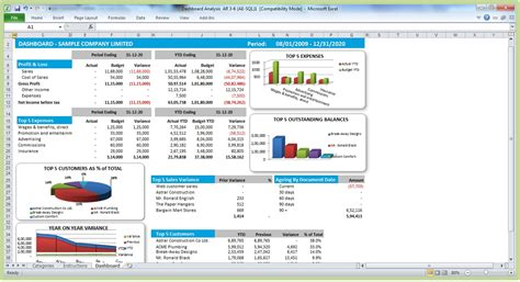 Begin A New Workbook Using Sales Report Template Excel 2016 5 Steps To Intelligent Reporting Using 300 Erp