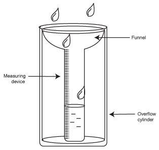 design rainfall definition jcruz661 february dwire science week 3 weather