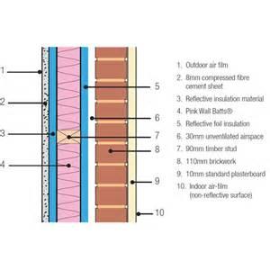 standard stud wall thickness 28 standard stud wall thickness partition stud