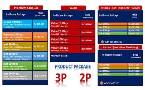 Pasang Wifi Indihome Terbaru update paket indihome bandung promo terbaru 2018 pasang indihome bandung layanan sales