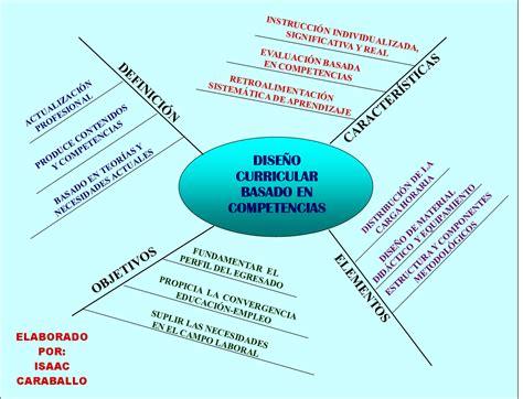 ejemplo de mapa semantico diplomado isaac ugma mapa semantico dise 209 o curricular