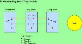 wiring 4 way switch diagram 4 way switch wiring diagram fixya