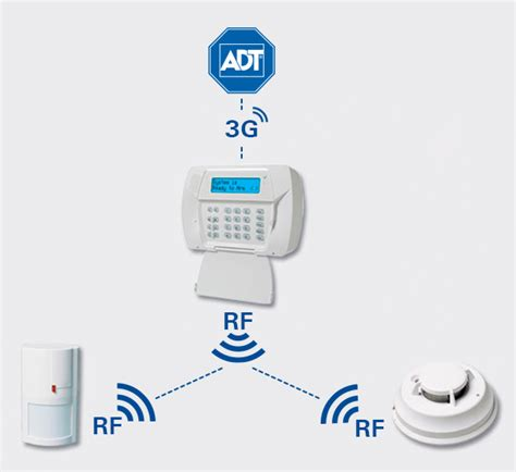 home security systems wireless security alarms adt nz