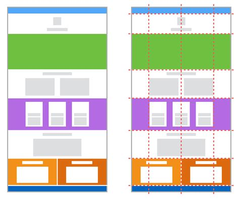 layout grid layout building production ready css grid layouts today