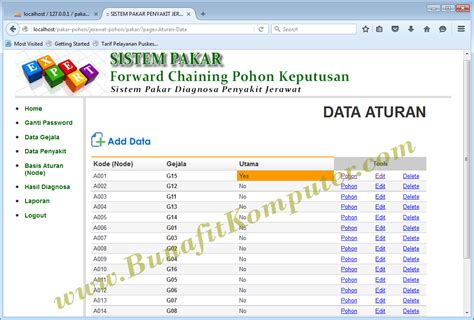 Membuat Aplikasi Sistem Pakar Bunafit Nugroho contoh pohon keputusan sistem pakar bunafit komputer