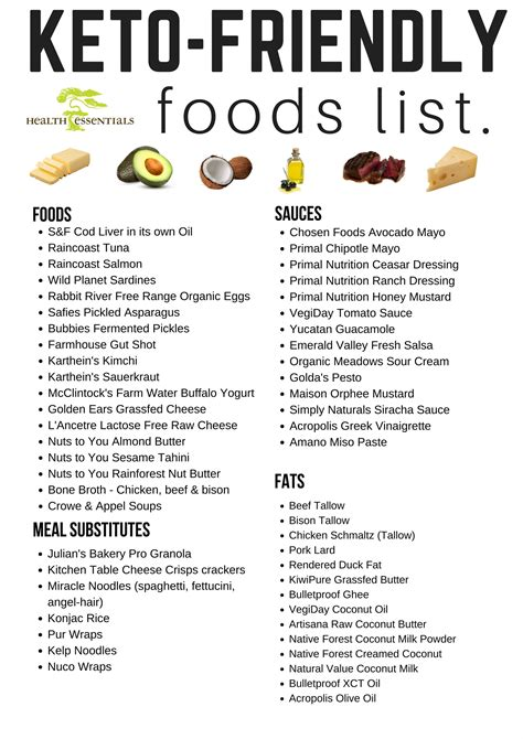 printable keto food list ketogenic foods list health essentials