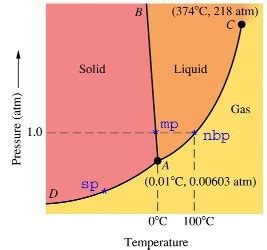 qi talk forum view topic temperature