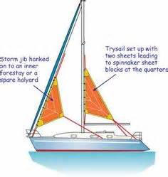 boat terms for dummies 1000 images about sailing on pinterest sailboats knots