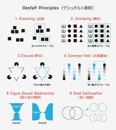 pattern recognition unity gestalt principles graphic design illustration and