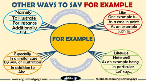 synonym words with l study page other ways to say for exle study page