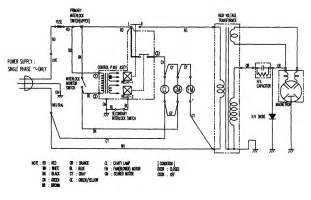 microwave oven electric schematic microwave ovens