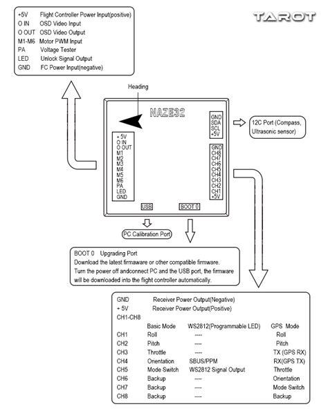 fpv quadcopter naze32 wiring diagram wiring diagram